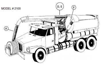 Picture of Kanaflex Style 180AR Hose (Cut Lengths)