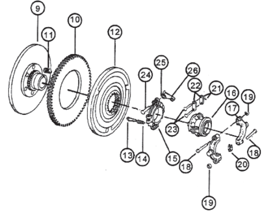 Picture of Single Stage Transmission Clutch Parts