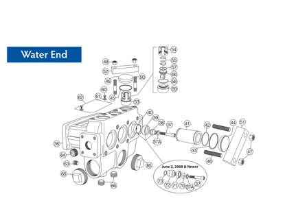 Picture of E-Series - Water End - Replacement Parts